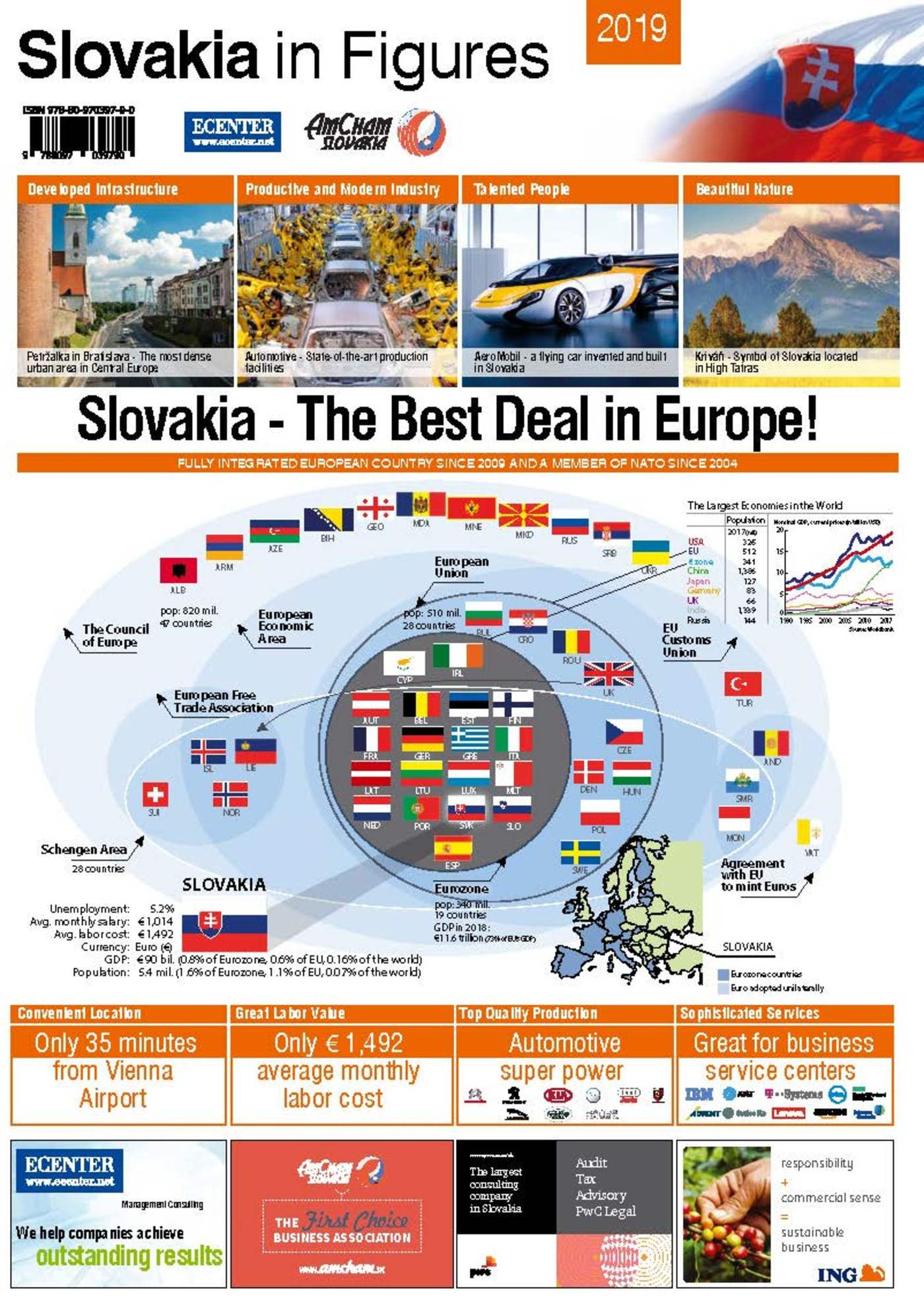 slovakia-in-figures-2019-preview_Page_1.jpg