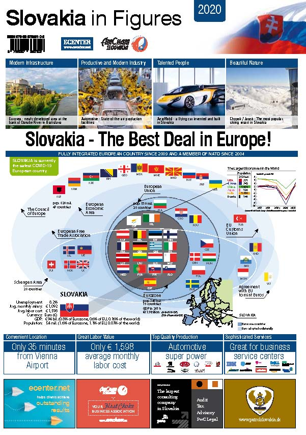 slovakia-in-figures-2020_Page_1.jpg